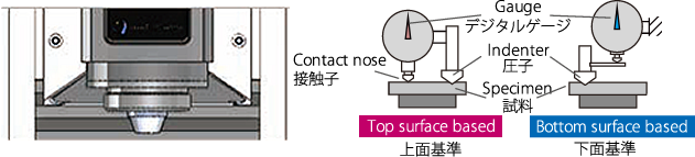 Top surface based measurement
